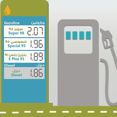uae-fuel-prices-september-2015