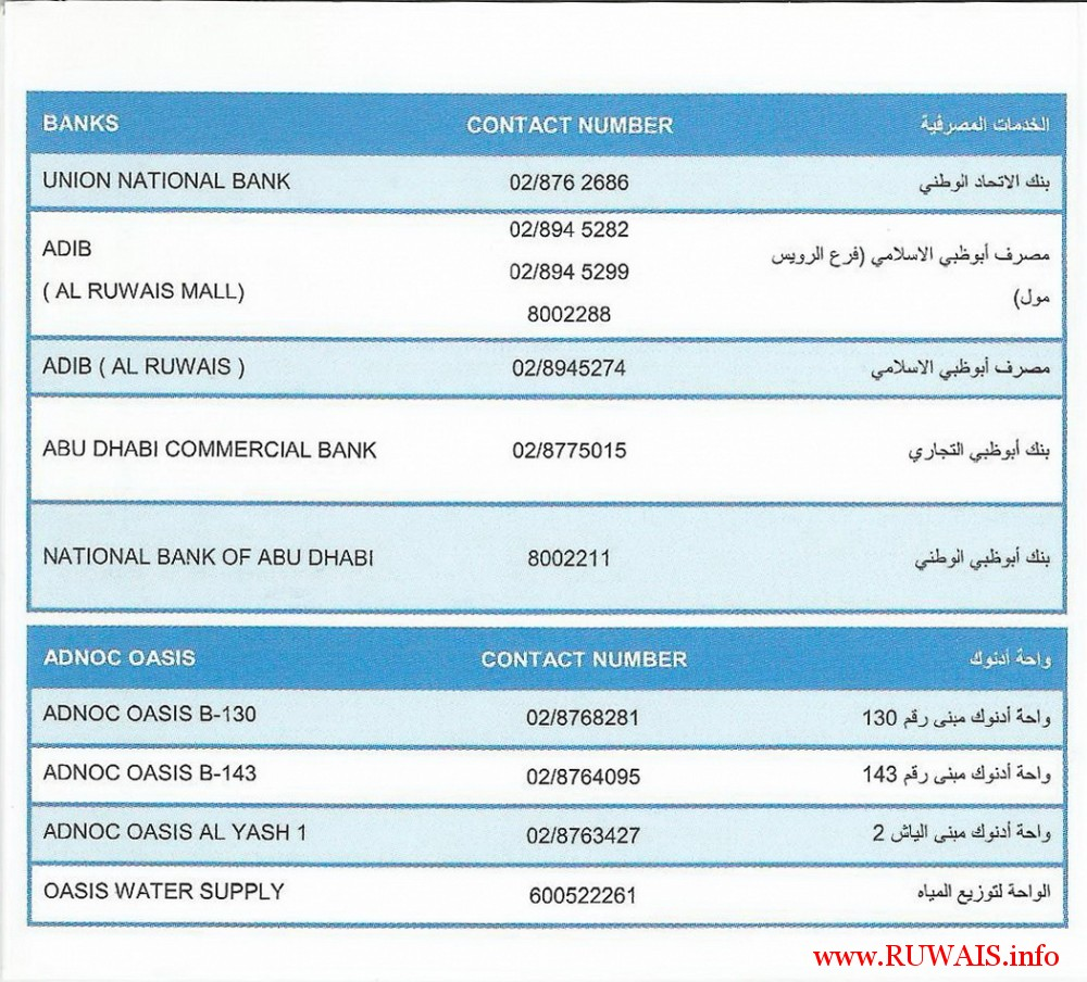 ruwais-housing-banks-adnoc-oasis-contact-numbers