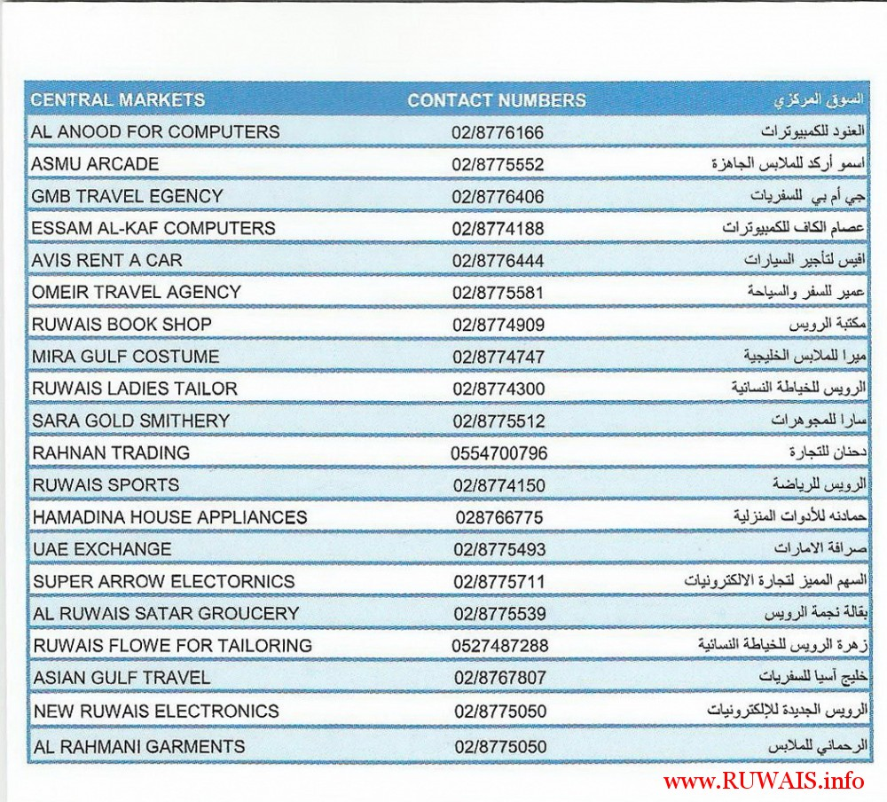 ruwais-housing-central-markets-1-contact-numbers