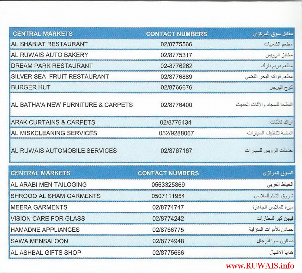 ruwais-housing-central-markets-2-contact-numbers