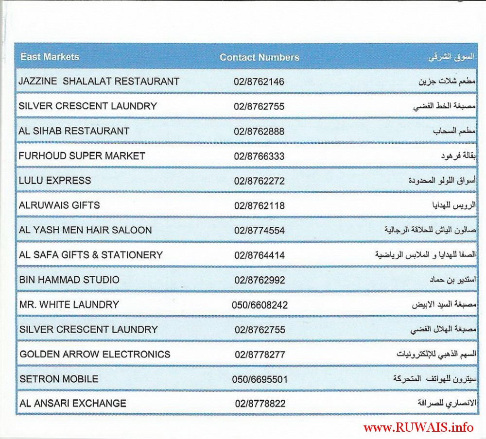 ruwais-housing-east-markets-contact-numbers