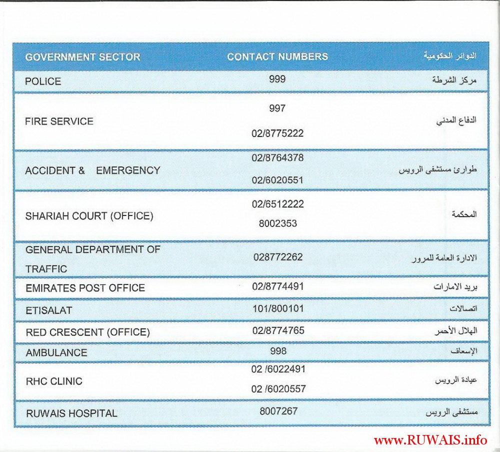 ruwais-housing-government-sector-contact-numbers