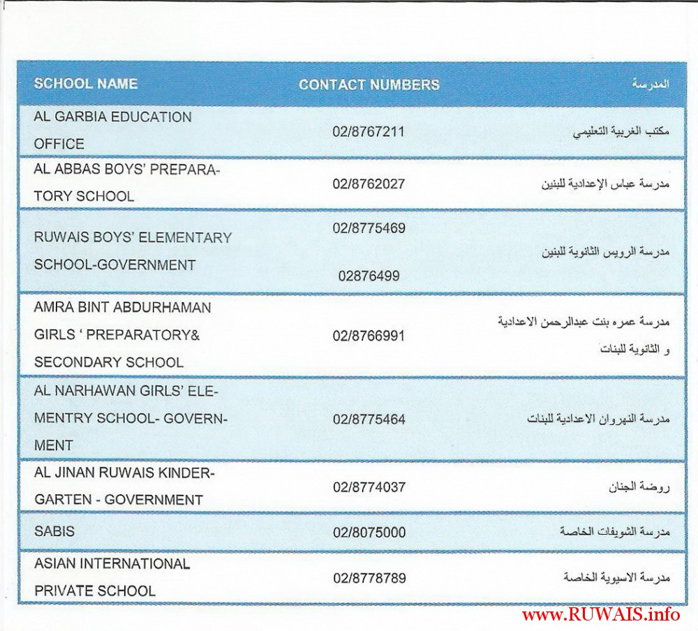 ruwais-housing-schools-1-contact-numbers
