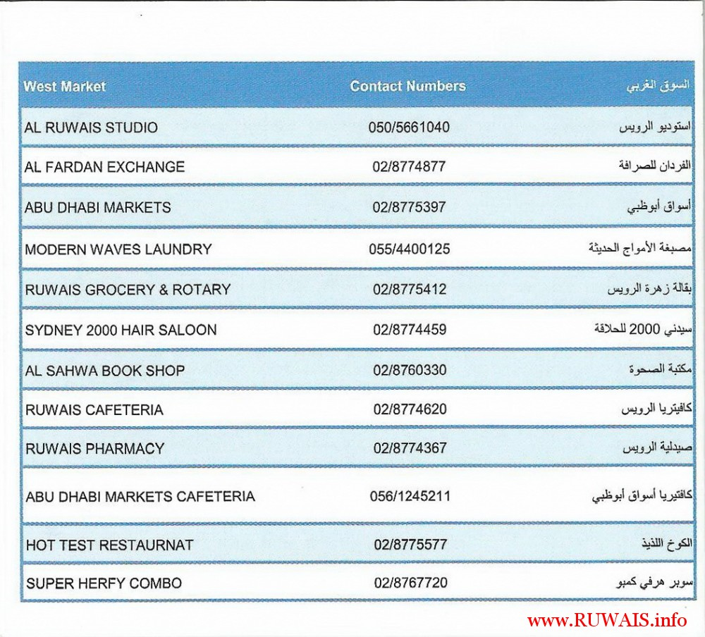 ruwais-housing-west-markets-contact-numbers