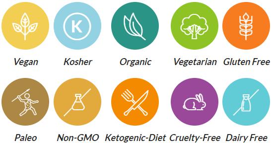 iherb-ingredients&diet