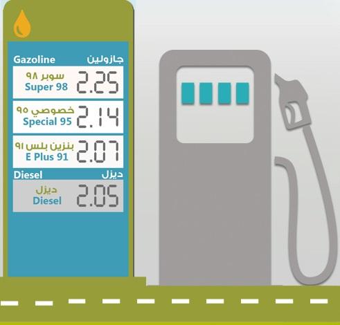 uae-fuel-price-august