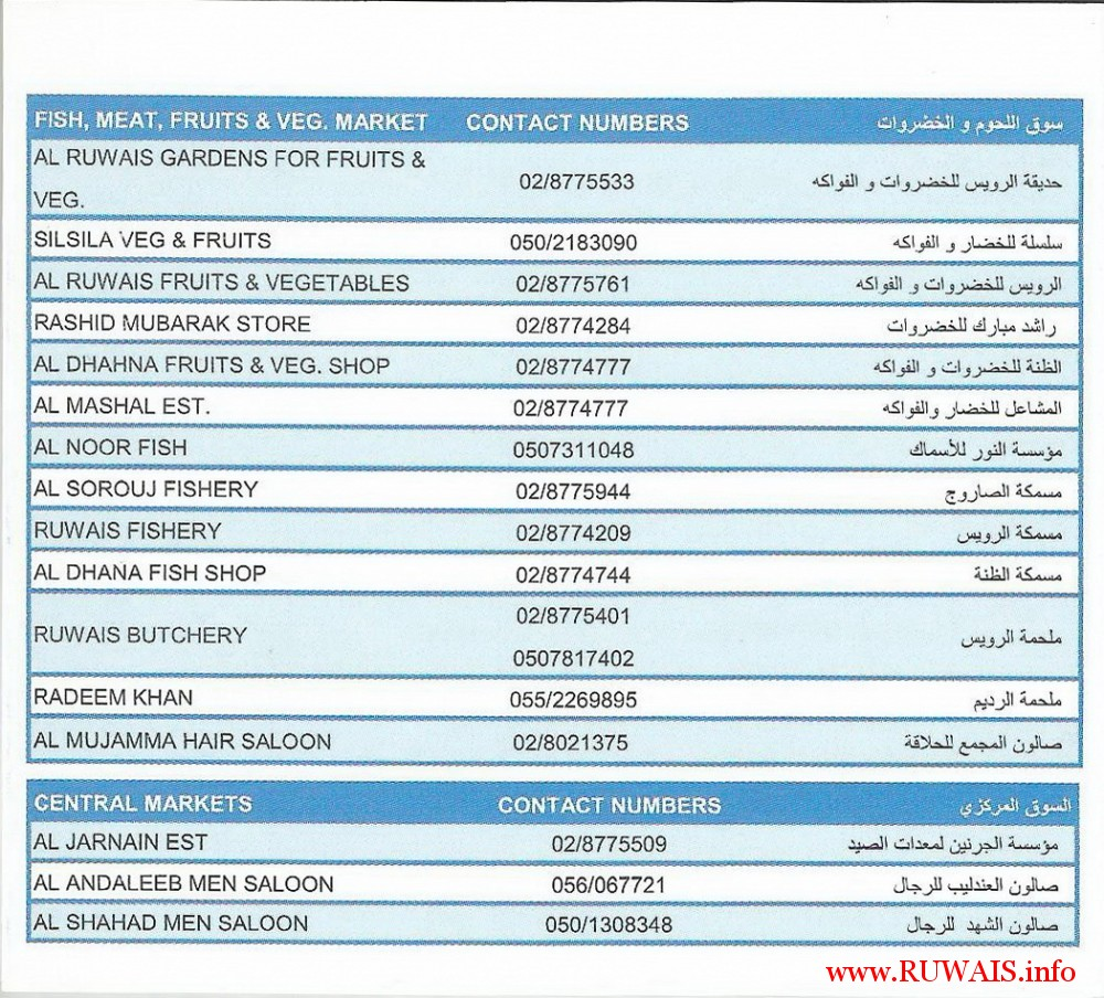 ruwais-housing-fish-market-central-markets-3-contact-numbers