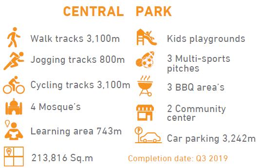 ruwais-central-park-details