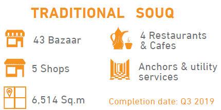 ruwais-traditional-souq-details